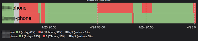 Grafana_-WebCore__1__Temps___Battery