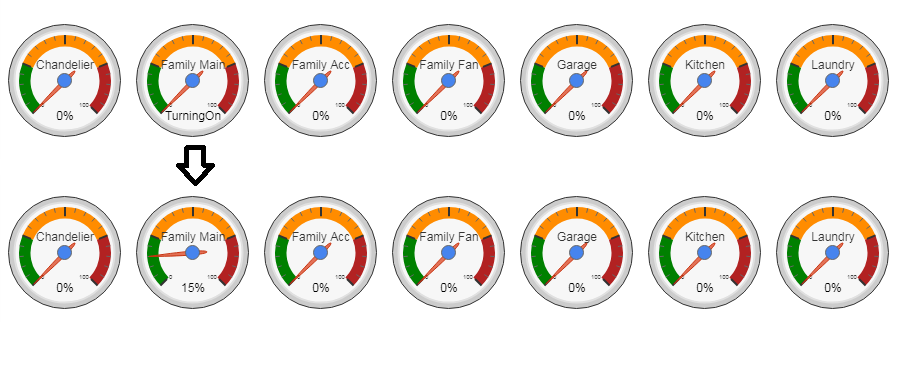 Share your Dashboard - Example Pistons - webCoRE Community Forum
