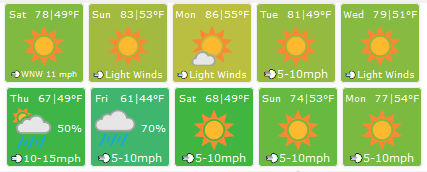 10-Day Forecast Tiles