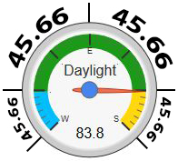 GaugeDaylight_5-05_Tidy